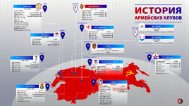 Армейская империя.