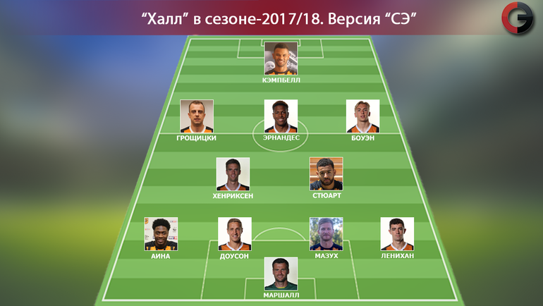 """Халл"" в сезоне-2017/18. Версия ""СЭ""."