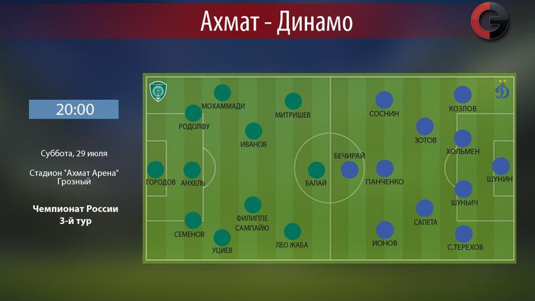 """Ахмат"" vs ""Динамо"". Фото ""СЭ"""