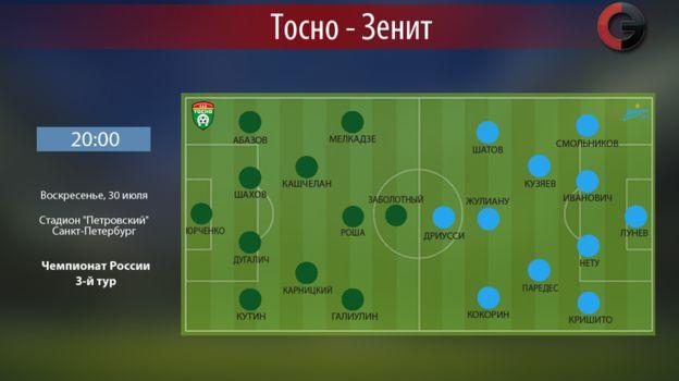 """""""Тосно"""" vs """"Зенит"""". Фото «СЭ»"""