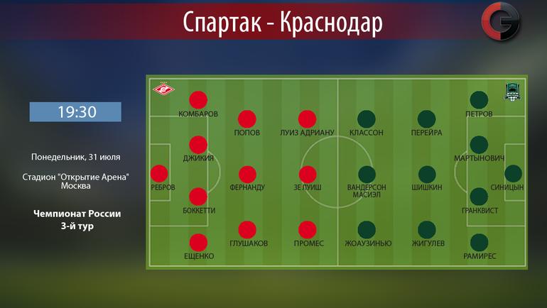 """Спартак"" vs ""Краснодар"". Фото ""СЭ"""