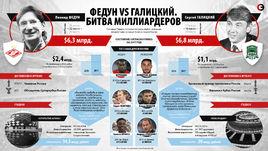 Леонид Федун vs Сергей Галицкий.