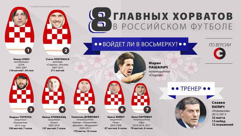 """Хорваты в России. Фото """"СЭ"""""""