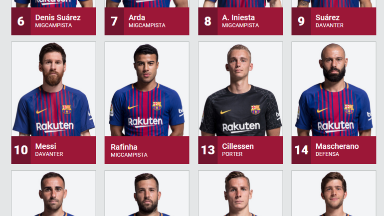 Барселона 10 номер игрока