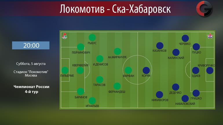 """""""Локомотив"""" vs """"СКА-Хабаровск""""."""