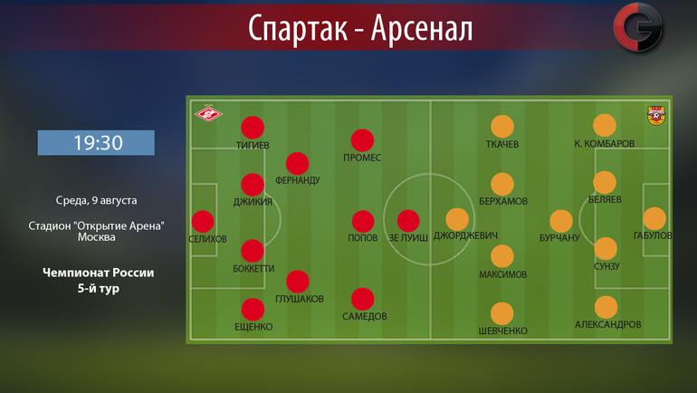 """""""Спартак"""" vs """"Арсенал"""". Фото """"СЭ"""""""