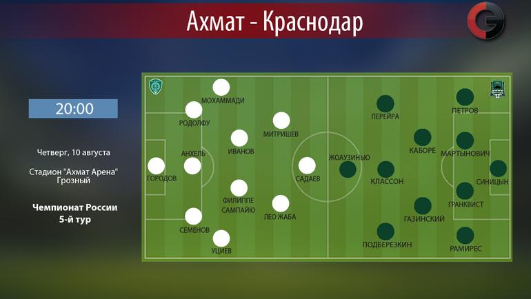 """""""Ахмат"""" vs """"Краснодар"""". Фото """"СЭ"""""""