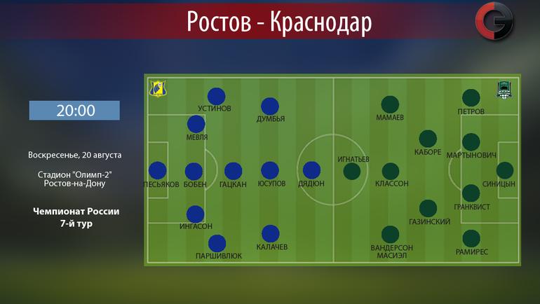 """""""Ростов"""" - """"Краснодар"""". Фото """"СЭ"""""""