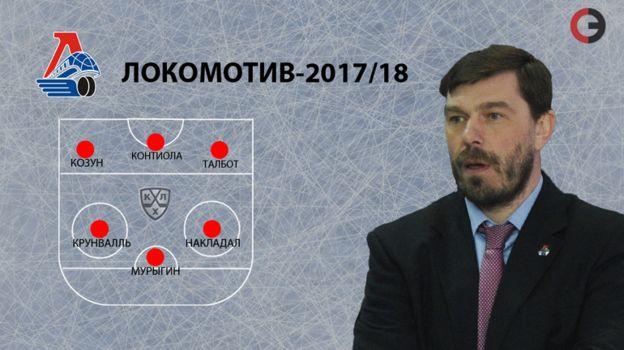 """Локомотив""-2017/18. Фото «СЭ»"