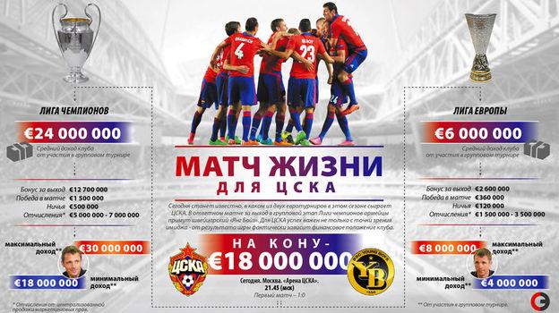 В пользу ЦСКА