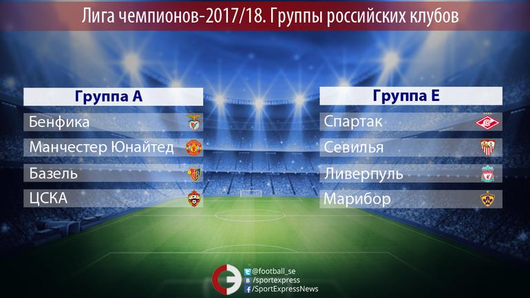 """Группы ЦСКА и """"Спартака"""". Фото """"СЭ"""""""