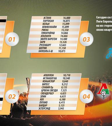 Футбол лига европы сегодня локомотив [PUNIQRANDLINE-(au-dating-names.txt) 24
