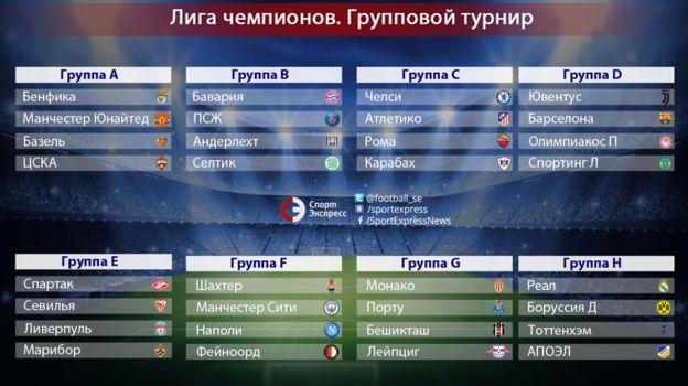 Лига чемпионов. Групповой турнир. Фото «СЭ»