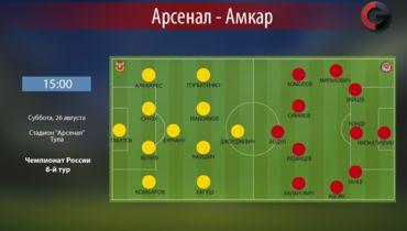 """Арсенал"" - ""Амкар"". Фото «СЭ»"
