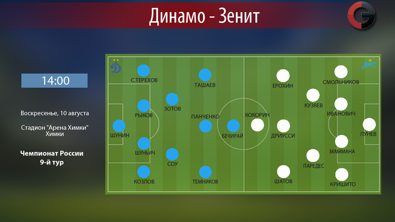 """""""Динамо"""" vs """"Зенит"""". Фото """"СЭ"""""""