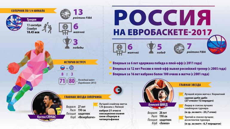 "Россия vs Греция. Фото ""СЭ"""