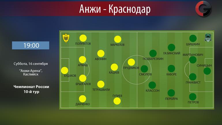 """Анжи"" vs ""Краснодар"". Фото ""СЭ"""