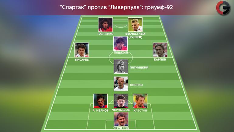 """Спартак"" vs ""Ливерпуль"". Версия-1992. Фото ""СЭ"""