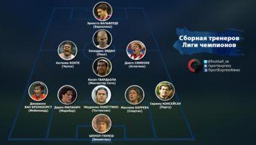 Символическая сборная тренеров Лиги чемпионов: от Зидана до Карреры