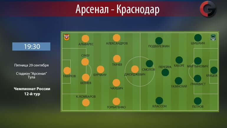 """""""Арсенал"""" vs. """"Краснодар"""". Фото """"СЭ"""""""