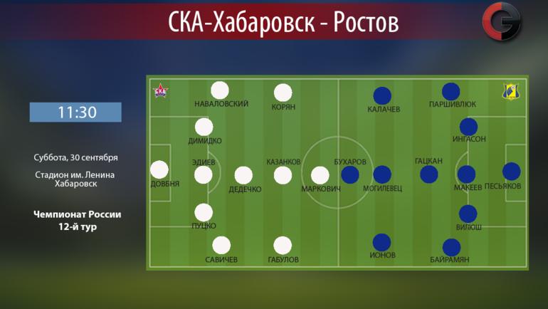 """""""СКА-Хабаровск"""" vs """"Ростов"""". Фото """"СЭ"""""""