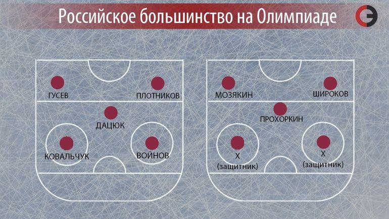 """Российское большинство на Олимпиаде. Фото """"СЭ"""""""