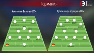 Состав сборной Германии на Euro-2004 и Кубке конфедераций-2005. Фото «СЭ»