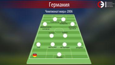 Состав сборной Германии на ЧМ-2006. Фото «СЭ»
