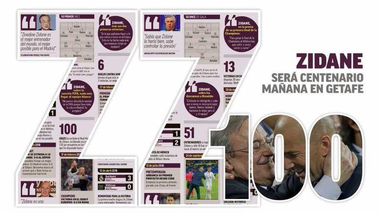 Передовица газеты Marca. Zentenario – от Zidane и centenario – столетие, сотня (исп.).
