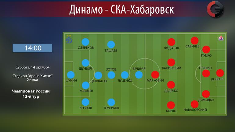 """""""Динамо"""" vs. """"СКА-Хабаровск"""". Фото """"СЭ"""""""