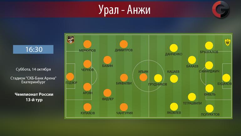 """""""Урал"""" vs. """"Анжи"""". Фото """"СЭ"""""""