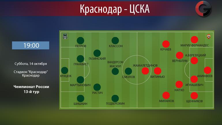 """Краснодар"" vs. ЦСКА. Фото ""СЭ"""