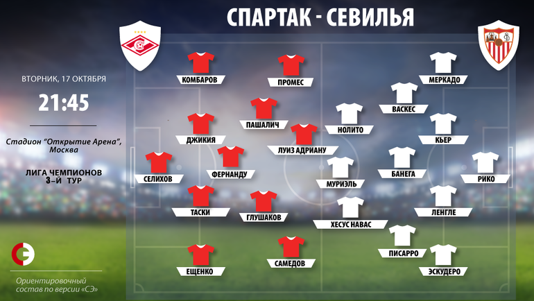 """""""Спартак"""" vs """"Севилья"""". Фото """"СЭ"""""""