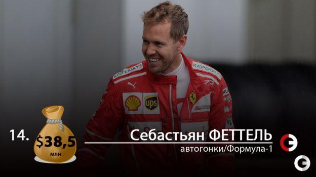 Себастьян ФЕТТЕЛЬ.