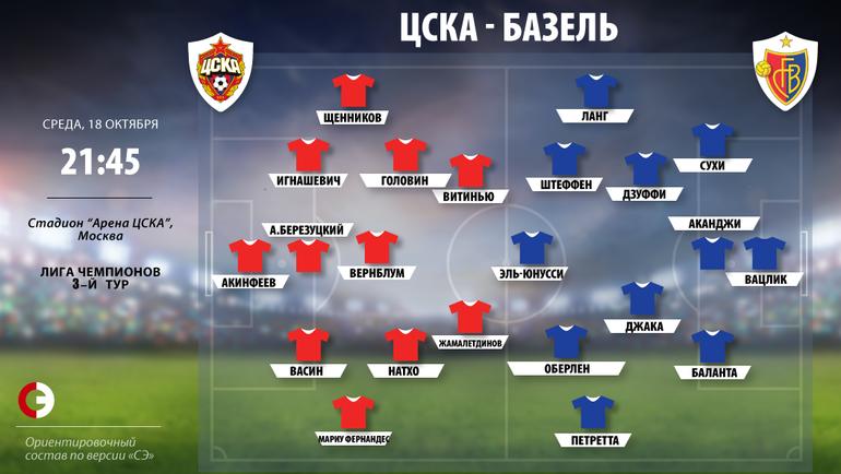 "ЦСКА vs ""Базель"". Фото ""СЭ"""