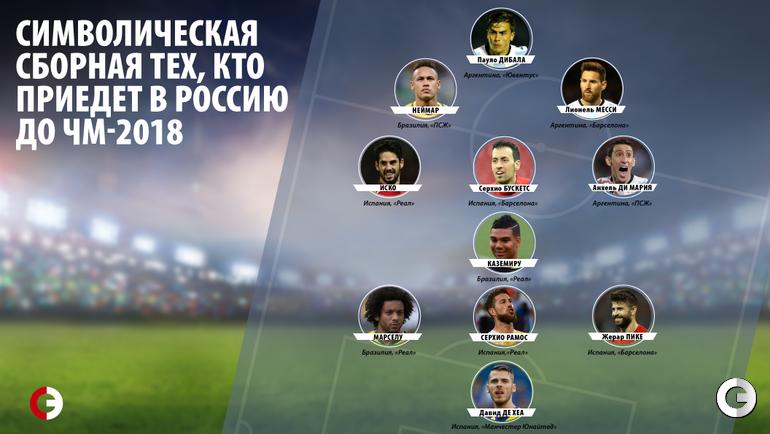 Символическая сборная тех, кто приедет в Россию до ЧМ-2018.