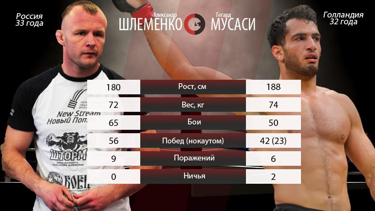 """Александр ШЛЕМЕНКО vs Гегард МУСАСИ. Фото """"СЭ"""""""