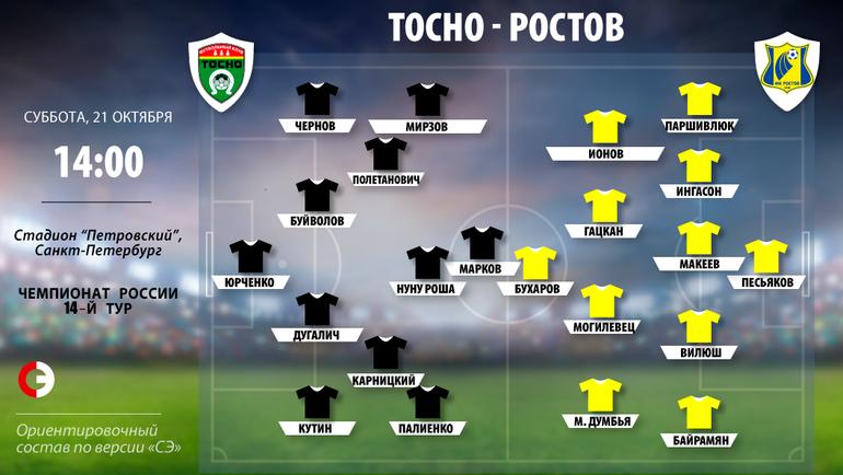 """Тосно"" vs ""Ростов"". Фото ""СЭ"""