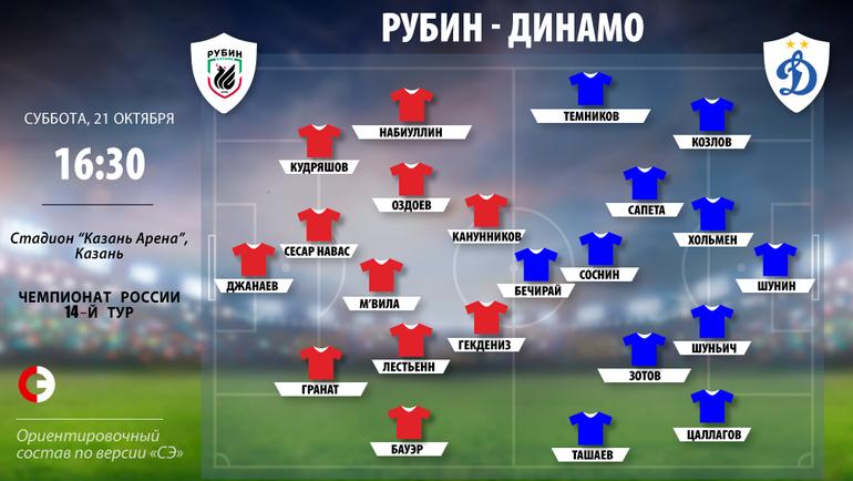 """""""Рубин"""" vs """"Динамо"""". Фото """"СЭ"""""""