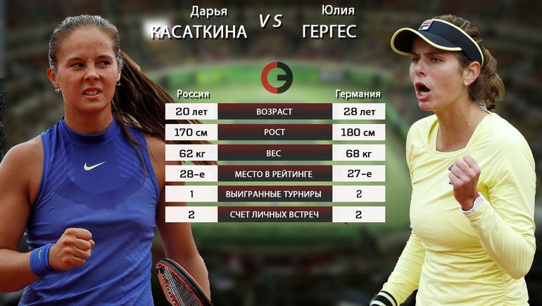 Дарья КАСАТКИНА vs. Юлия ГЕРГЕС.