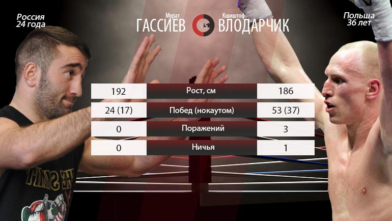 "Мурат ГАССИЕВ vs Кшиштоф ВЛОДАРЧИК. Фото ""СЭ"""