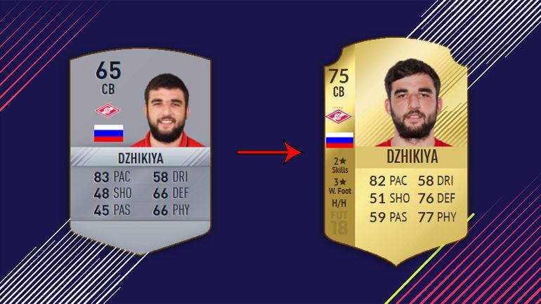 Карточки Георгия Джикия в FIFA 17 и FIFA 18.