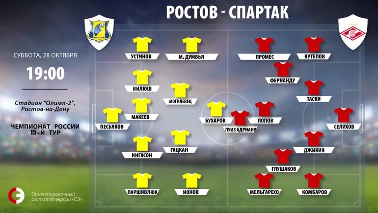 """""""Ростов"""" vs. """"Спартак"""". Фото """"СЭ"""""""