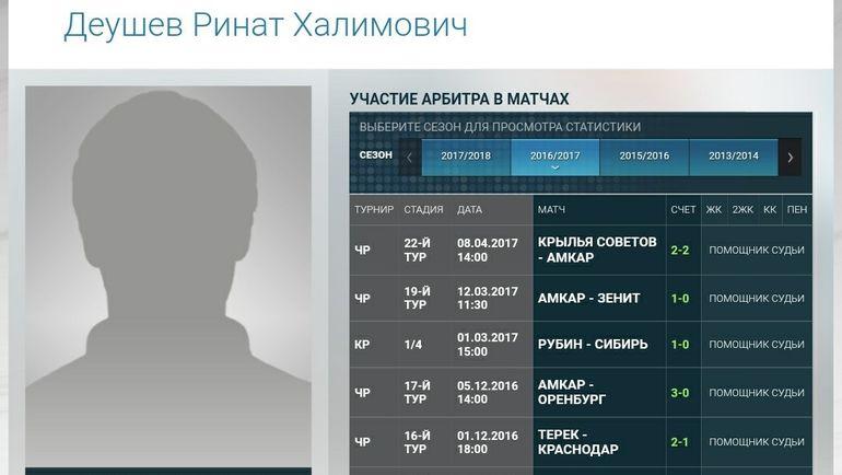 Последние матчи Рината ДЕУШЕВА. Фото Сайт РФПЛ