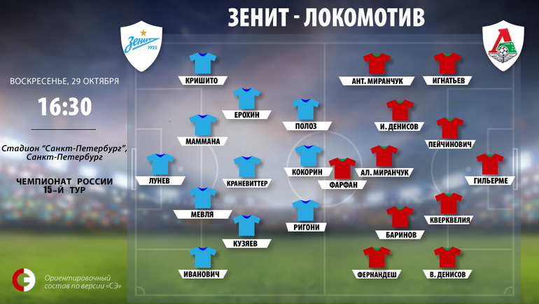 """Зенит"" vs ""Локомотив"". Фото ""СЭ"""