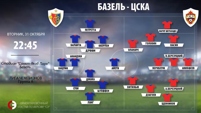 Ещенко иЗеЛуиш вернулись вобщую группу «Спартака»