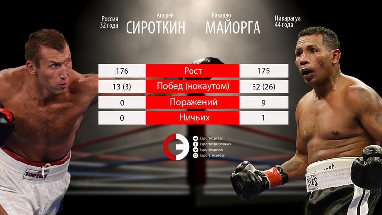 "Андрей СИРОТКИН vs. Рикардо МАЙОРГА. Фото ""СЭ"""