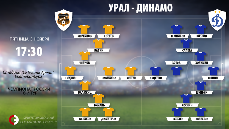 «Урал» и«Динамо» назвали стартовые составы наматч РФПЛ