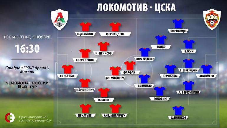 """""""Локомотив"""" vs. ЦСКА. Фото """"СЭ"""""""