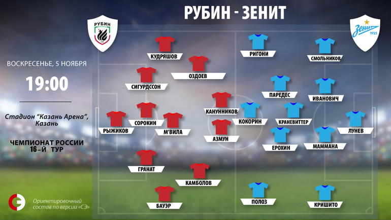 """""""Рубин"""" vs. """"Зенит"""". Фото """"СЭ"""""""